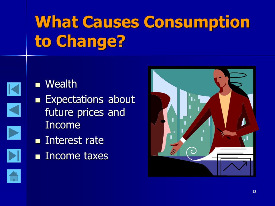 13 What Causes Consumption to Change.