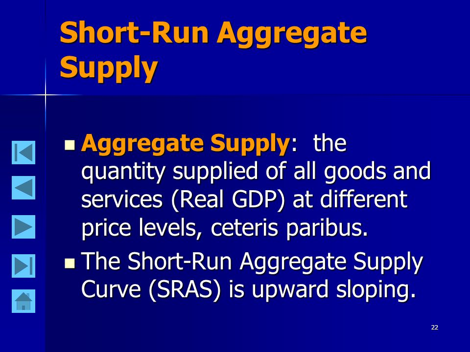 22 Short-Run Aggregate Supply Aggregate Supply: the quantity supplied of all goods and services (Real GDP) at different price levels, ceteris paribus.
