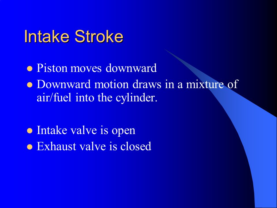 Intake Stroke Piston moves downward Downward motion draws in a mixture of air/fuel into the cylinder.