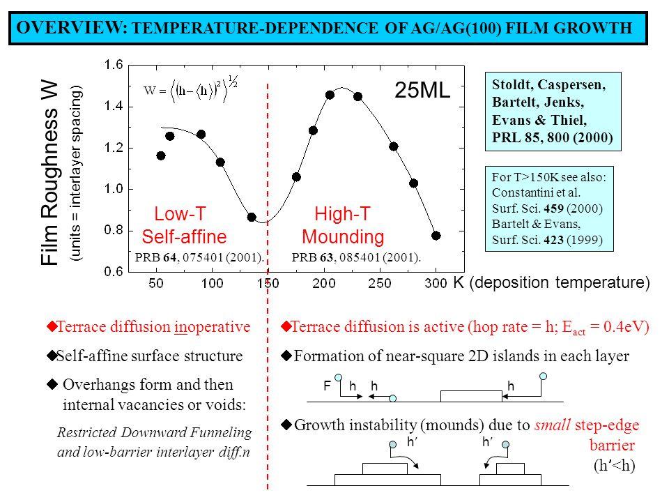 Film Roughness W (units = interlayer spacing) High-T Mounding Low-T Self-affine Stoldt, Caspersen, Bartelt, Jenks, Evans & Thiel, PRL 85, 800 (2000) 25ML PRB 64, 075401 (2001).PRB 63, 085401 (2001).