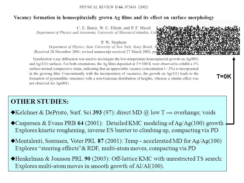 OTHER STUDIES:  Kelchner & DePristo, Surf.