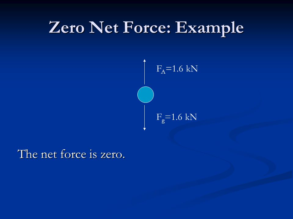 Zero Net Force: Example The net force is zero. F A =1.6 kN F g =1.6 kN