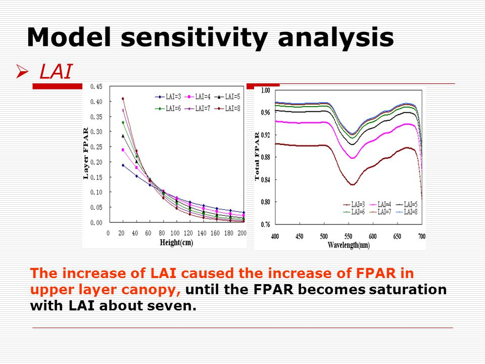 Model sensitivity analysis  LAI The increase of LAI caused the increase of FPAR in upper layer canopy, until the FPAR becomes saturation with LAI about seven.