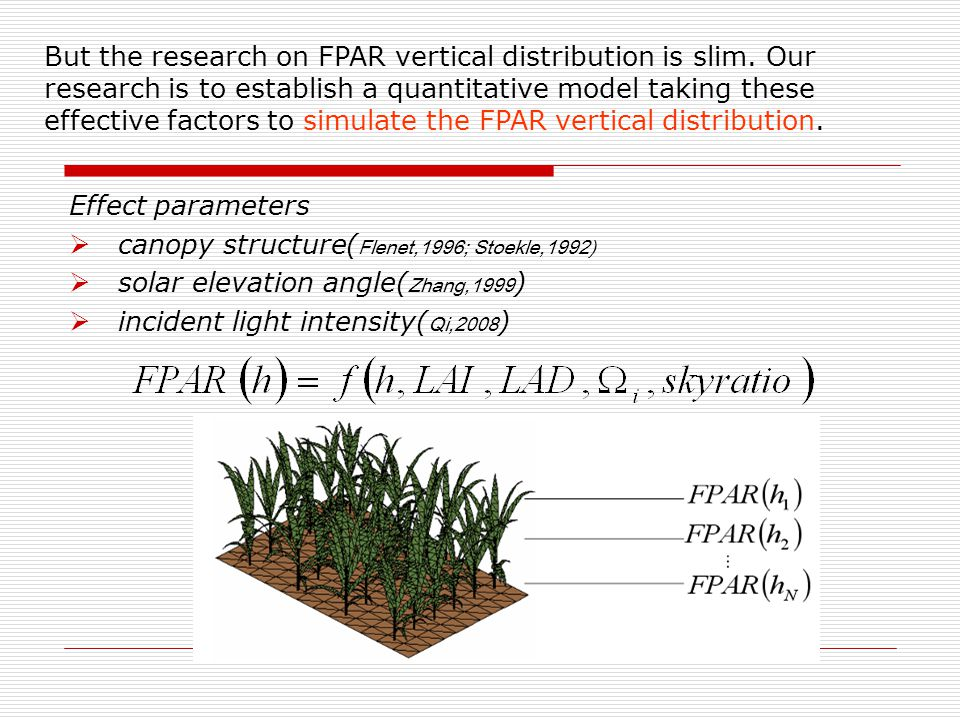 Effect parameters  canopy structure( Flenet,1996; Stoekle,1992)  solar elevation angle( Zhang,1999 )  incident light intensity( Qi,2008 ) But the research on FPAR vertical distribution is slim.