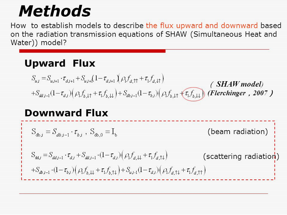 Methods we derived the Downward flux of short-wave radiation between canopy layer i and the next layer i+1, which contain two parts, the first part is the downward flux of beam radiation, and the other one is the downward flux of scattering radiation.