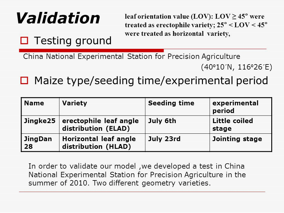 Beijing city Study site Soil sample points Location of the test site Location of Beijing Precision Agriculture Experimental Station Study area Map of Beijing area