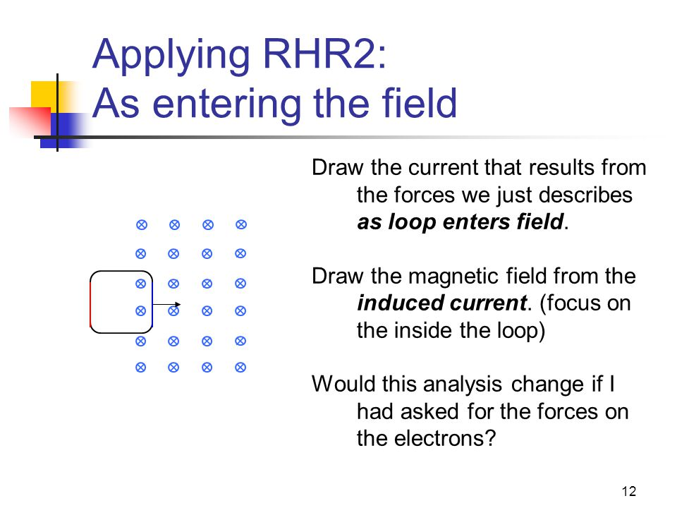 12 Applying RHR2: As entering the field Draw the current that results from the forces we just describes as loop enters field. Draw the magnetic field