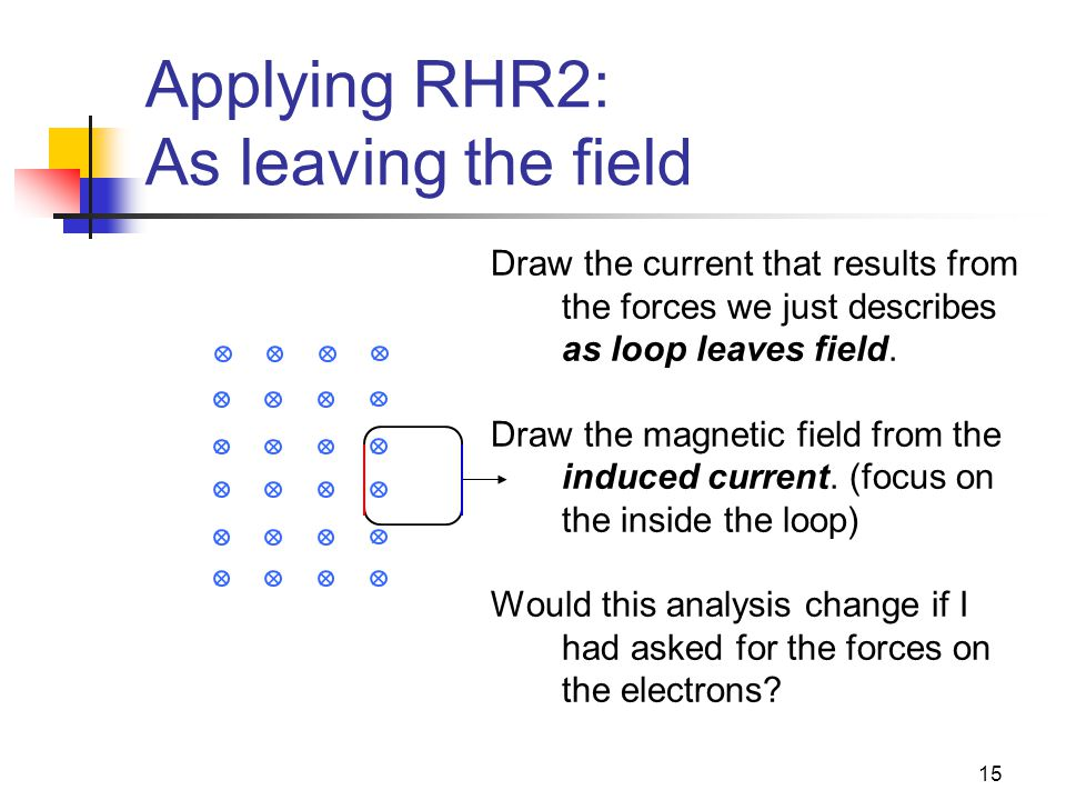 15 Applying RHR2: As leaving the field Draw the current that results from the forces we just describes as loop leaves field. Draw the magnetic field f