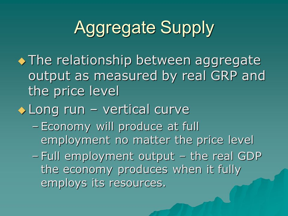 Aggregate Supply  The relationship between aggregate output as measured by real GRP and the price level  Long run – vertical curve –Economy will pro