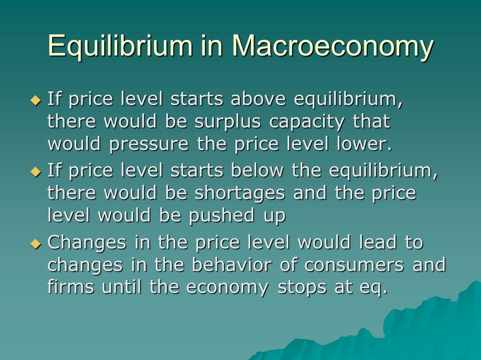 Equilibrium AD AS Equilibrium