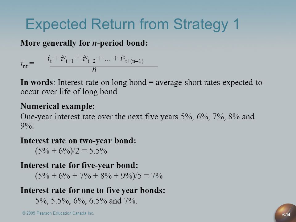 6-14 Expected Return from Strategy 1 More generally for n-period bond: i t + i e t+1 + i e t+2 +...