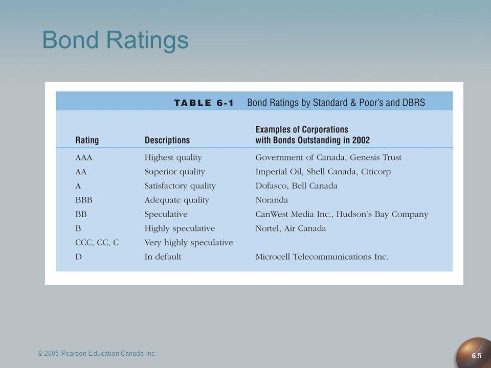 © 2005 Pearson Education Canada Inc. 6-5 Bond Ratings