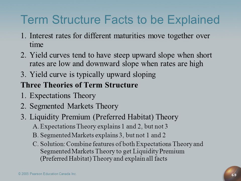 6-9 Term Structure Facts to be Explained 1.Interest rates for different maturities move together over time 2.Yield curves tend to have steep upward slope when short rates are low and downward slope when rates are high 3.Yield curve is typically upward sloping Three Theories of Term Structure 1.Expectations Theory 2.Segmented Markets Theory 3.Liquidity Premium (Preferred Habitat) Theory A.Expectations Theory explains 1 and 2, but not 3 B.Segmented Markets explains 3, but not 1 and 2 C.Solution: Combine features of both Expectations Theory and Segmented Markets Theory to get Liquidity Premium (Preferred Habitat) Theory and explain all facts © 2005 Pearson Education Canada Inc.