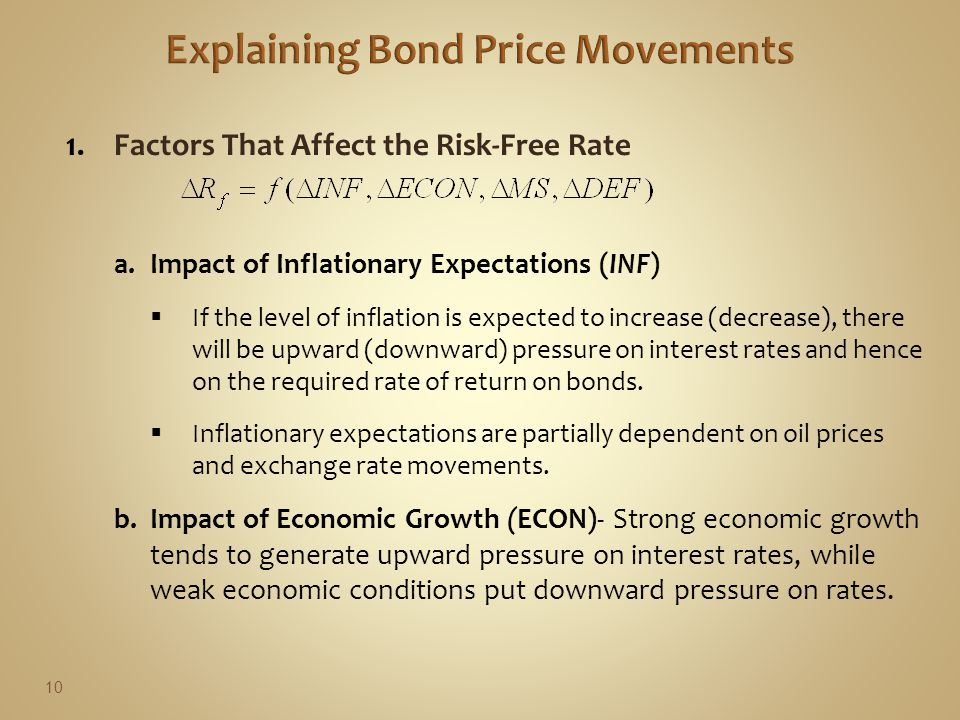 1.Factors That Affect the Risk-Free Rate a.Impact of Inflationary Expectations (INF)  If the level of inflation is expected to increase (decrease), there will be upward (downward) pressure on interest rates and hence on the required rate of return on bonds.
