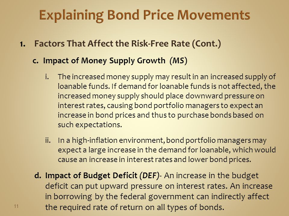 1.Factors That Affect the Risk-Free Rate (Cont.) c.Impact of Money Supply Growth (MS) i.The increased money supply may result in an increased supply of loanable funds.