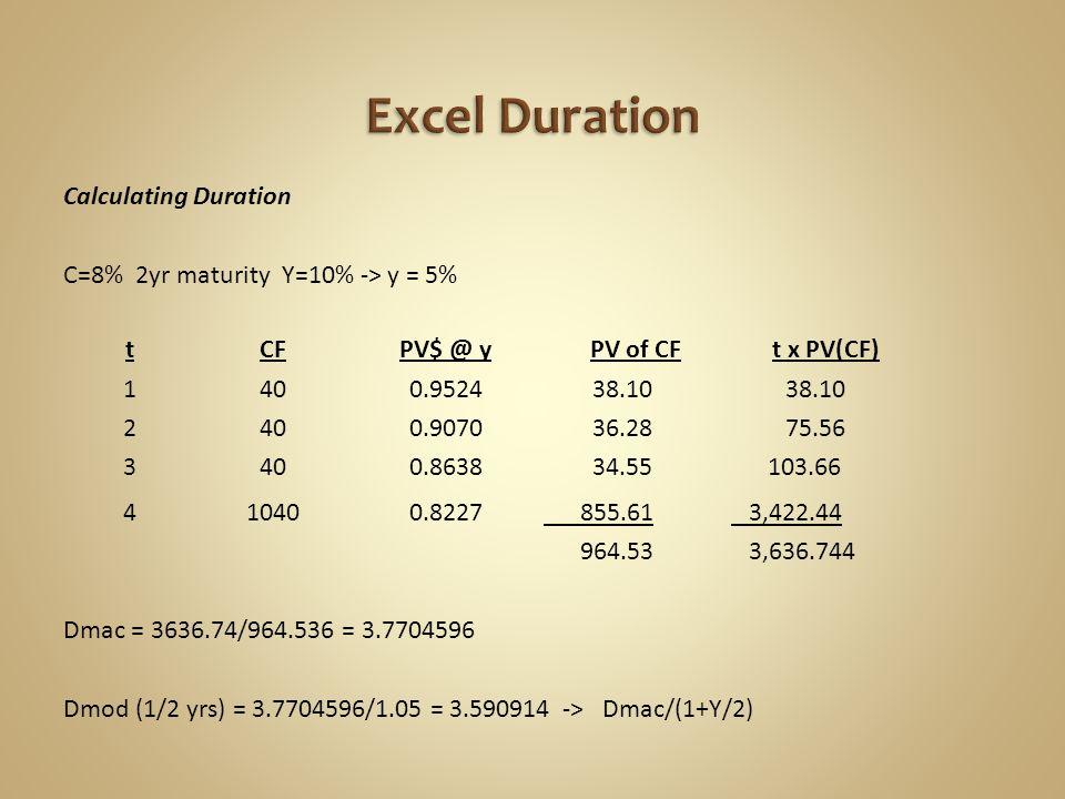 Calculating Duration C=8% 2yr maturity Y=10% -> y = 5% tCFPV$ @ yPV of CFt x PV(CF) 1400.9524 38.10 2400.9070 36.28 75.56 3400.8638 34.55 103.66 410400.8227 855.61 3,422.44 964.53 3,636.744 Dmac = 3636.74/964.536 = 3.7704596 Dmod (1/2 yrs) = 3.7704596/1.05 = 3.590914 -> Dmac/(1+Y/2)