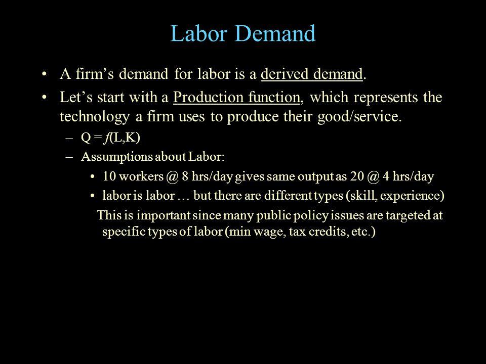 Economics 324: Labor Economics 1.Any questions?