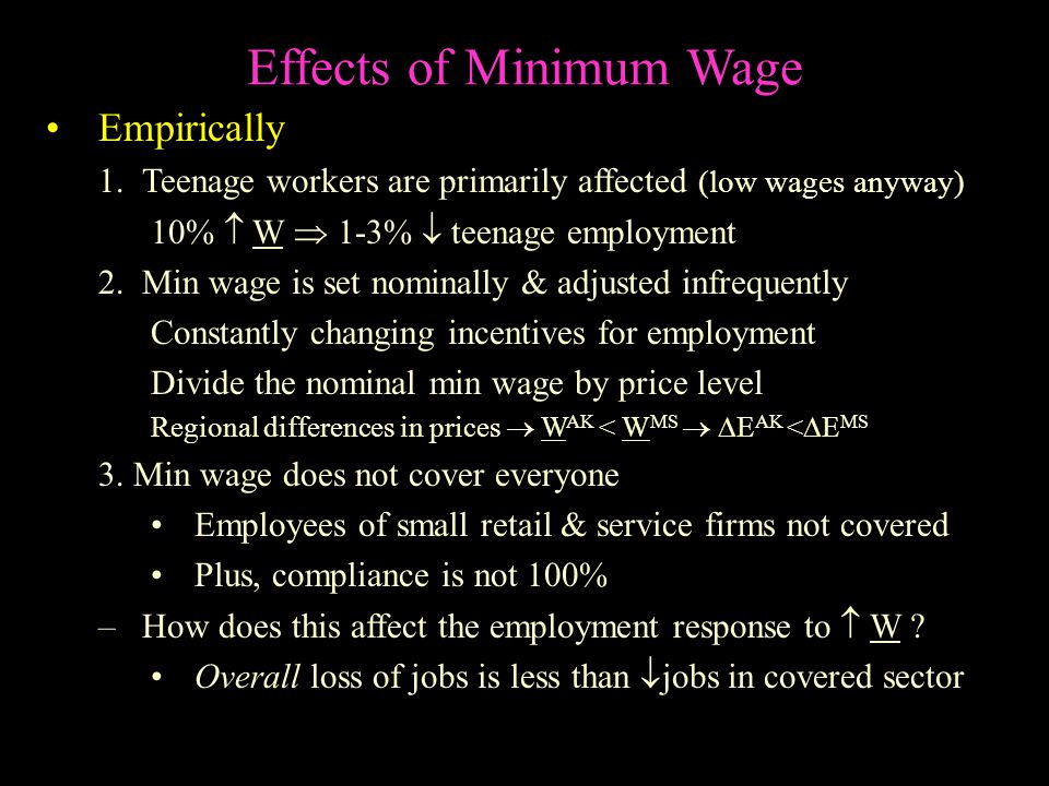 Minimum Wage Law What is the effect on employment of  minimum wage.