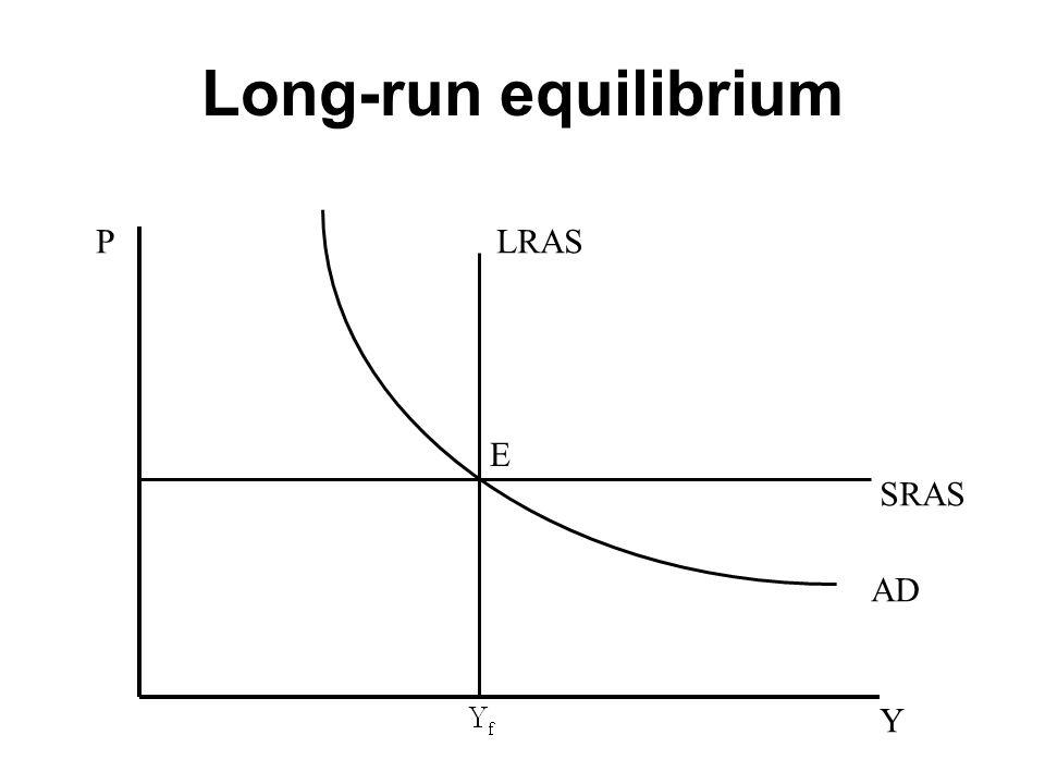 P Y LRAS SRAS AD Long-run equilibrium E
