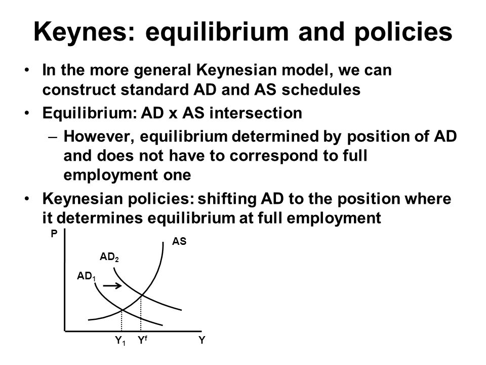 Keynes: true legacy for policies General acceptance of policy recommendations: Capitalism does not have internal forces to produce at full employment (potential product) continuously The Governments can and should stimulate the aggregate demand to bring economies closer to full employment The General Theory (and its ISLM simplification) provides the tools: fiscal and monetary policies