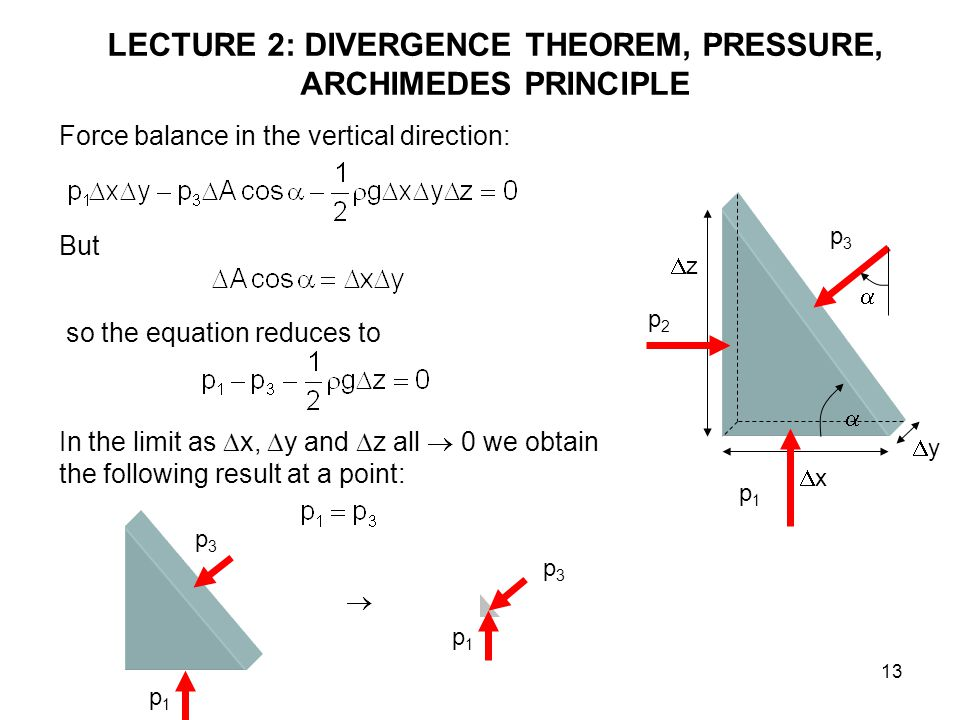 13 p1p1 p3p3 LECTURE 2: DIVERGENCE THEOREM, PRESSURE, ARCHIMEDES PRINCIPLE Force balance in the vertical direction:  xx yy zz p2p2 p3p3 p1p1  In the limit as  x,  y and  z all  0 we obtain the following result at a point: But so the equation reduces to  p1p1 p3p3