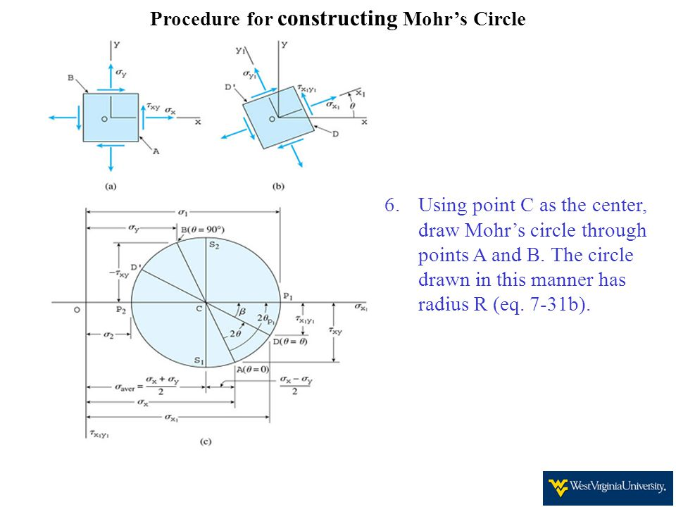 Procedure for constructing Mohr's Circle 6.Using point C as the center, draw Mohr's circle through points A and B. The circle drawn in this manner has