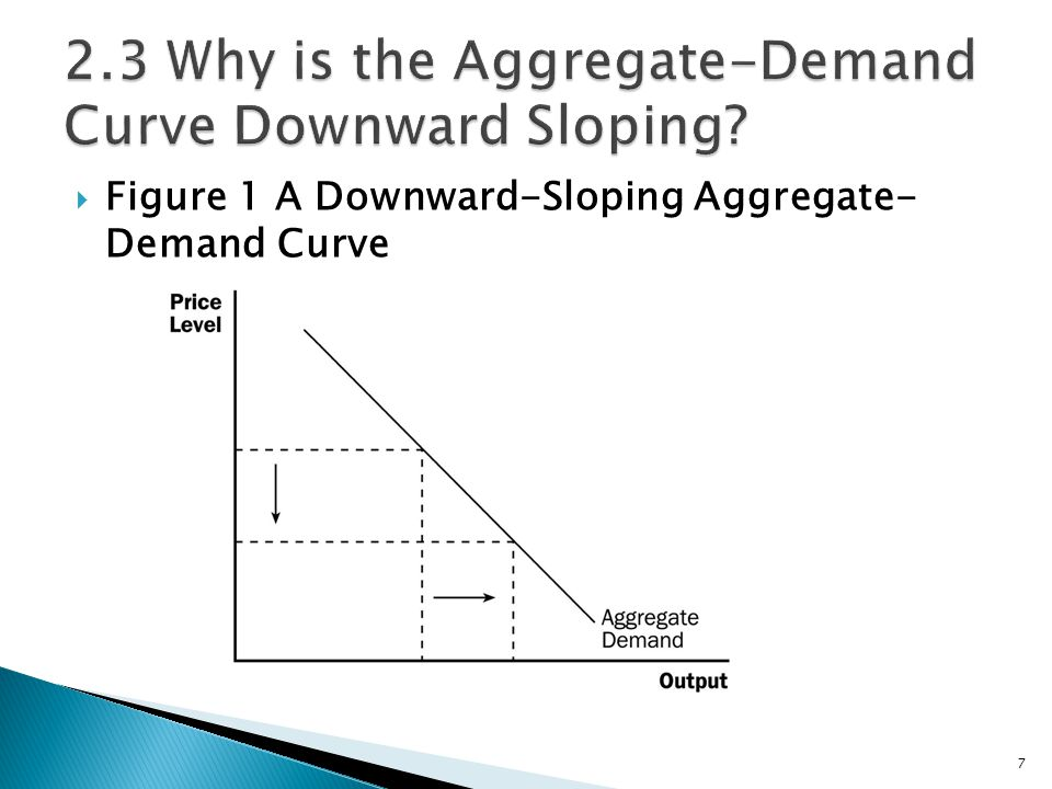  The effects of a shift in aggregate supply ◦ However, if the government is impatient to wait for the automatic adjustment mechanism (the impatience of the government may be due to political pressure), it can shift the aggregate-demand curve by increasing government expenditure.