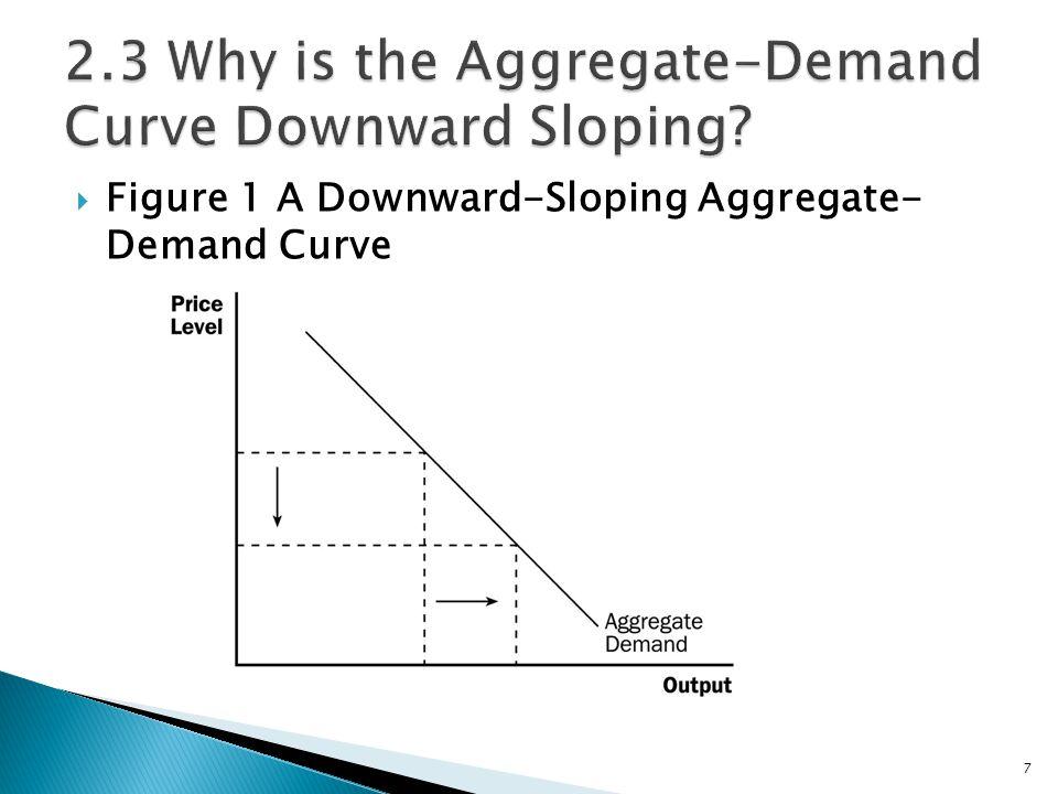  Figure 3 Long-Run Aggregate-Supply (LRAS) Curve 28