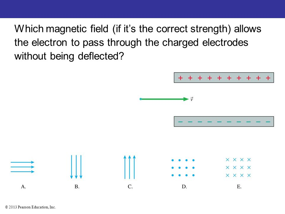 © 2013 Pearson Education, Inc. Which magnetic field (if it's the correct strength) allows the electron to pass through the charged electrodes without