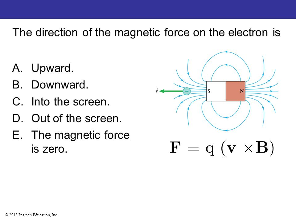 © 2013 Pearson Education, Inc. The direction of the magnetic force on the electron is A.Upward. B.Downward. C.Into the screen. D.Out of the screen. E.
