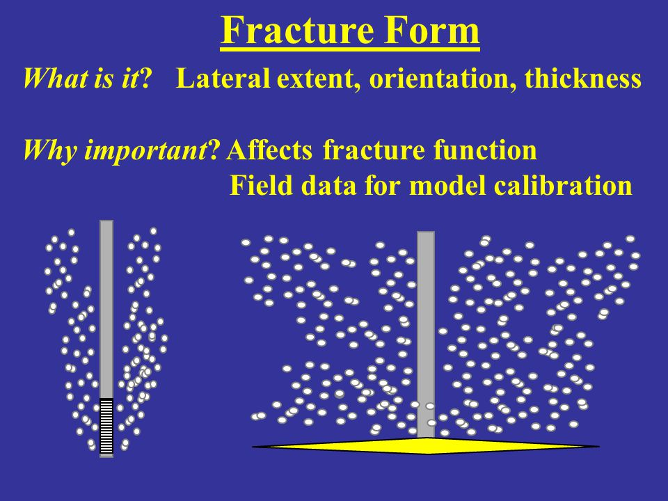 Cross sections of bottom surface Fracture G 7 8 11 12