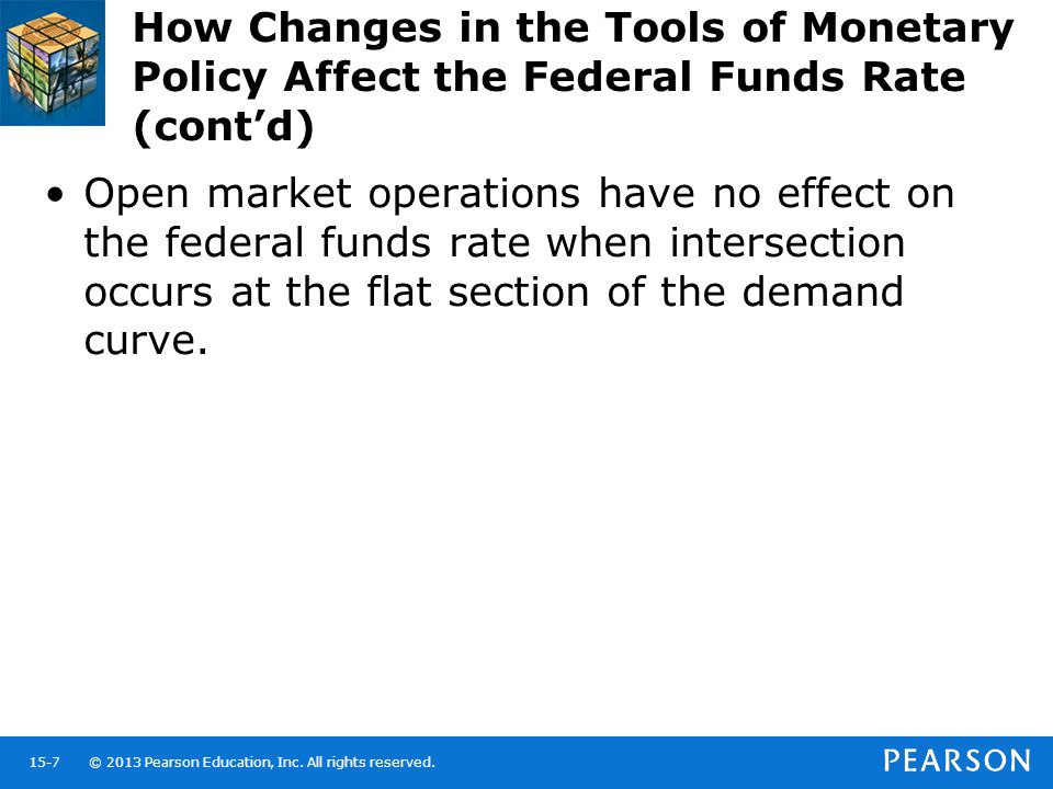 © 2013 Pearson Education, Inc. All rights reserved.15-7 How Changes in the Tools of Monetary Policy Affect the Federal Funds Rate (cont'd) Open market