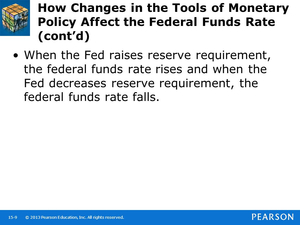 © 2013 Pearson Education, Inc. All rights reserved.15-9 How Changes in the Tools of Monetary Policy Affect the Federal Funds Rate (cont'd) When the Fe