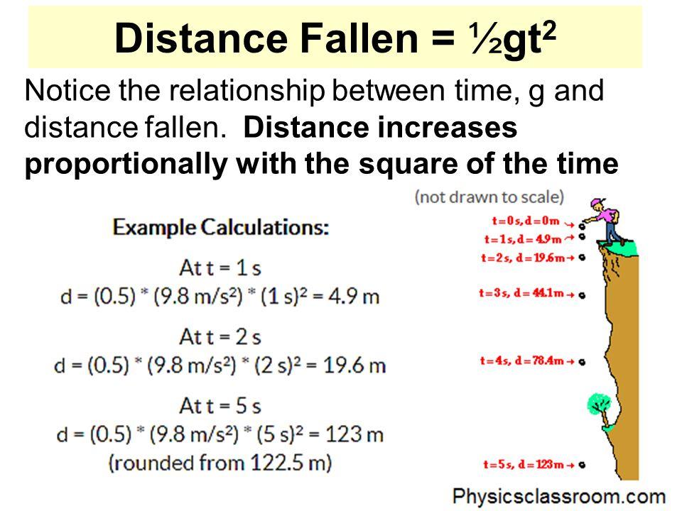 Felix Baumgarter – Highest (24 mi.) and Fastest Free Fall (1357.64 km/h (843.6 mph), or Mach 1.25)