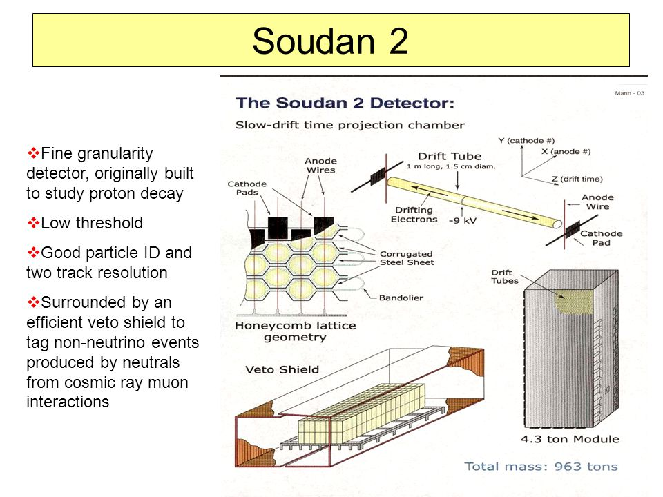 Soudan 2  Fine granularity detector, originally built to study proton decay  Low threshold  Good particle ID and two track resolution  Surrounded by an efficient veto shield to tag non-neutrino events produced by neutrals from cosmic ray muon interactions