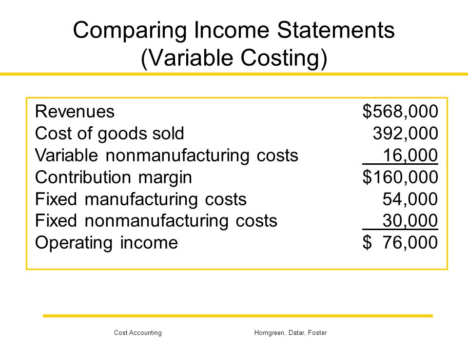 Cost Accounting Horngreen, Datar, Foster Comparing Income Statements (Absorption Costing)  Revenues for Year 1 are $568,000.