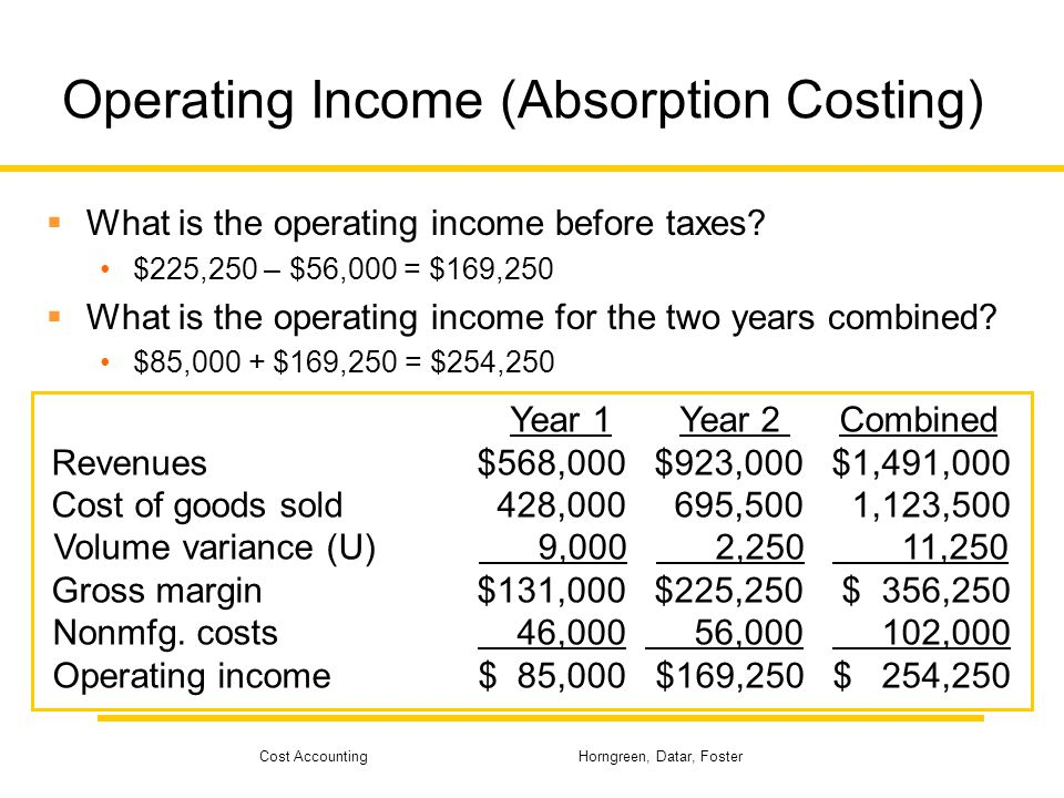 Cost Accounting Horngreen, Datar, Foster Operating Income (Absorption Costing)  What are revenues for Year 2.