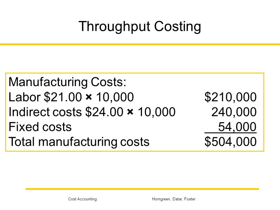 Cost Accounting Horngreen, Datar, Foster Throughput Costing Revenues$568,000 Variable direct materials cost of goods sold 32,000 Throughput contribution margin$536,000 Manufacturing costs 504,000 Nonmanufacturing costs 46,000 Operating loss$ 14,000