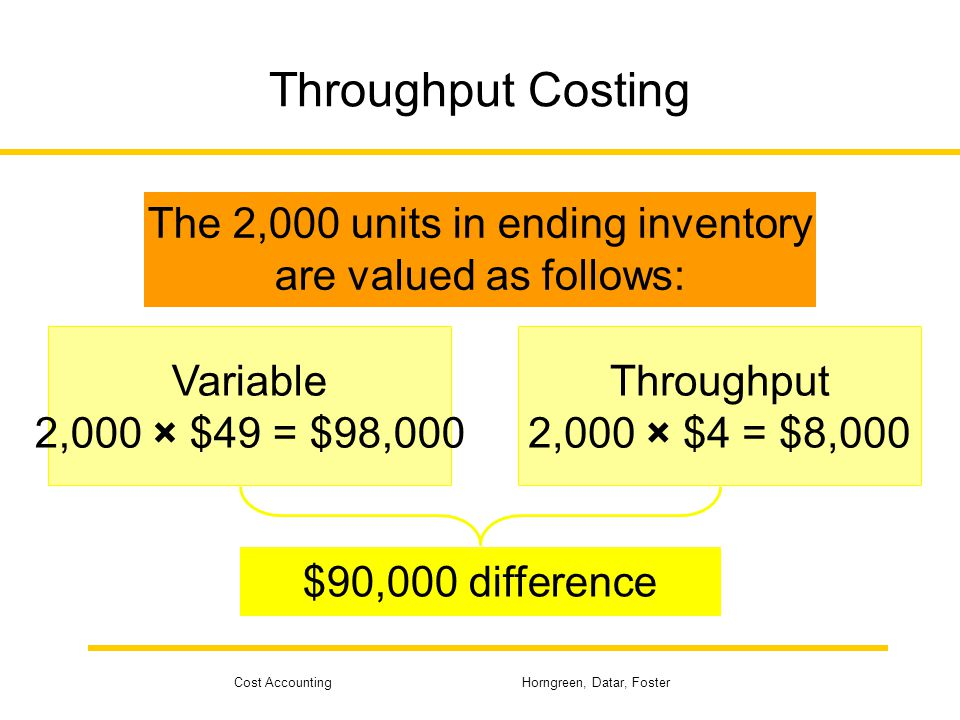 Cost Accounting Horngreen, Datar, Foster Throughput Costing  What are other nonmanufacturing costs for the year.