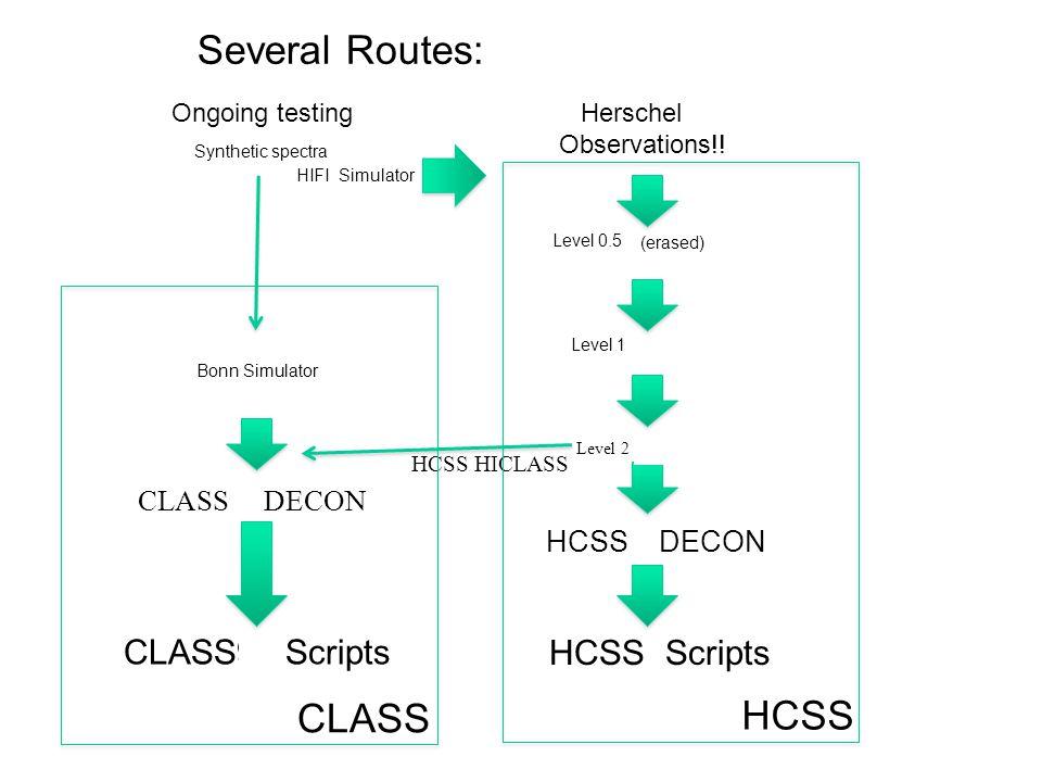 CLASS90 DECON CLASS90 Scripts Herschel Observations!.