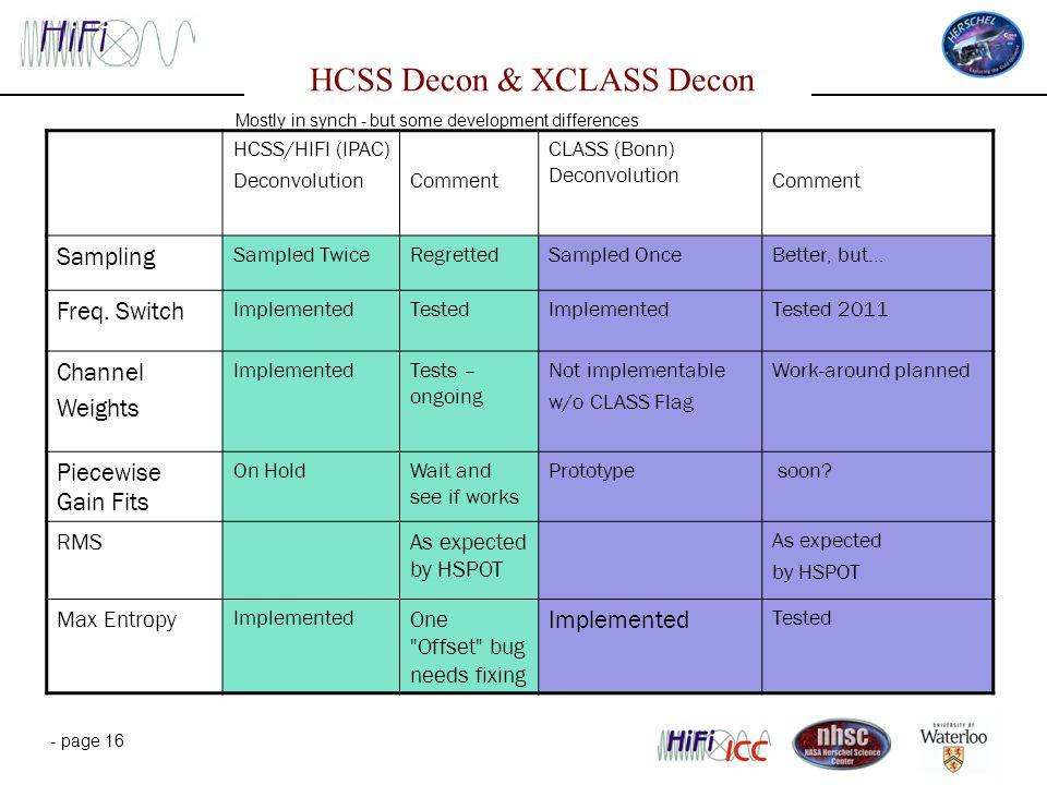 - page 16 HCSS Decon & XCLASS Decon HCSS/HIFI (IPAC) DeconvolutionComment CLASS (Bonn) Deconvolution Comment Sampling Sampled TwiceRegrettedSampled OnceBetter, but… Freq.