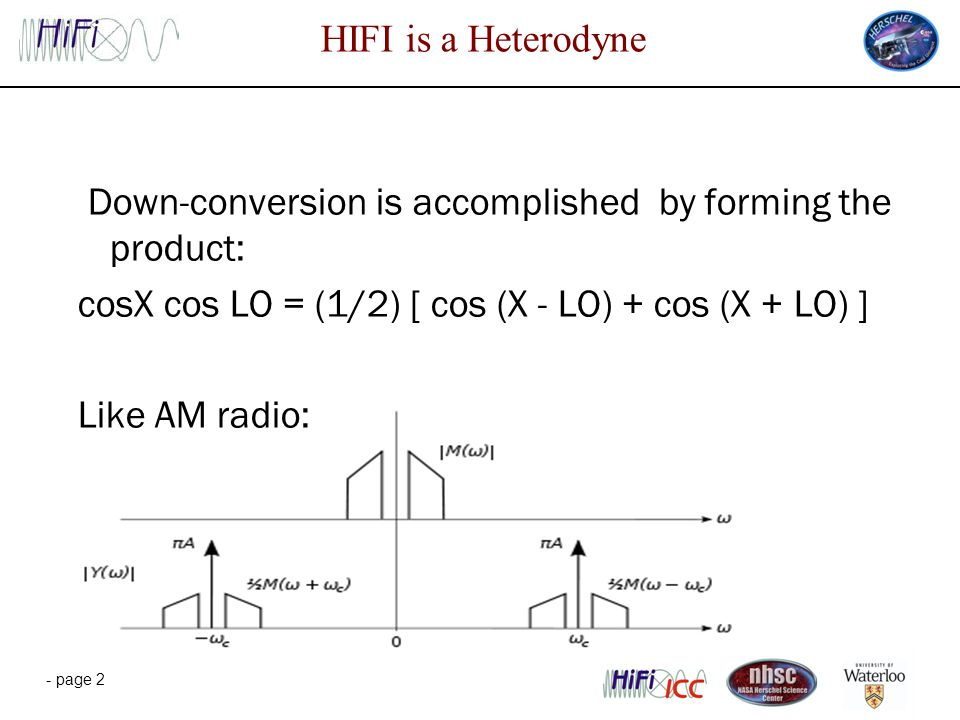 - page 2 HIFI is a Heterodyne Down-conversion is accomplished by forming the product: cosX cos LO = (1/2) [ cos (X - LO) + cos (X + LO) ] Like AM radio: