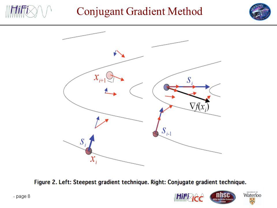 - page 8 Conjugant Gradient Method