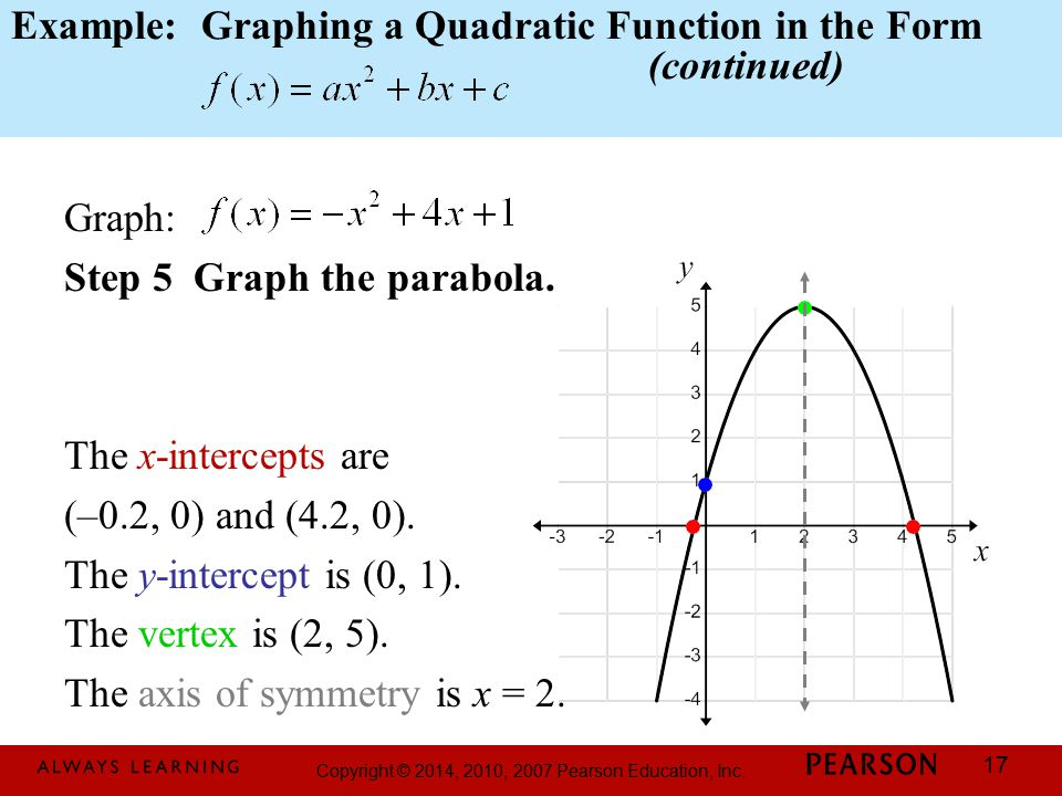 Copyright © 2014, 2010, 2007 Pearson Education, Inc. 17 Example: Graphing a Quadratic Function in the Form (continued) Graph: Step 5 Graph the parabol