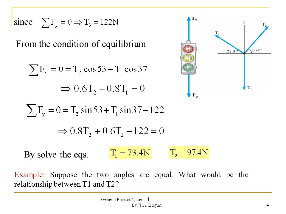 General Physics 1, Lec 11 By/T.A. Eleyan 4 since From the condition of equilibrium By solve the eqs. Example: Suppose the two angles are equal. What w