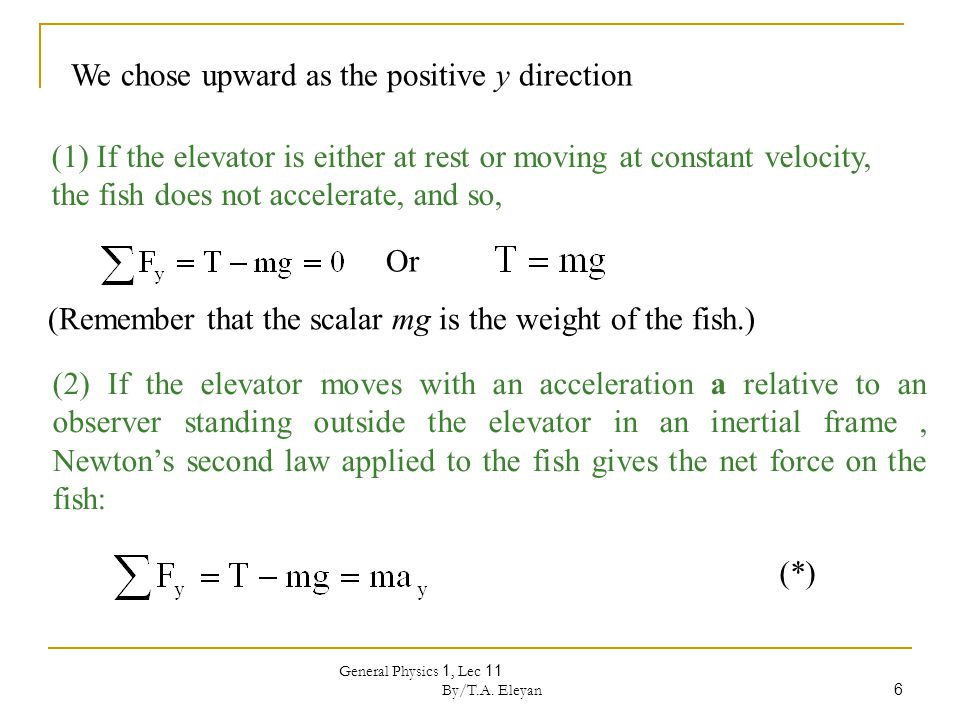 General Physics 1, Lec 11 By/T.A. Eleyan 6 We chose upward as the positive y direction (1) If the elevator is either at rest or moving at constant vel