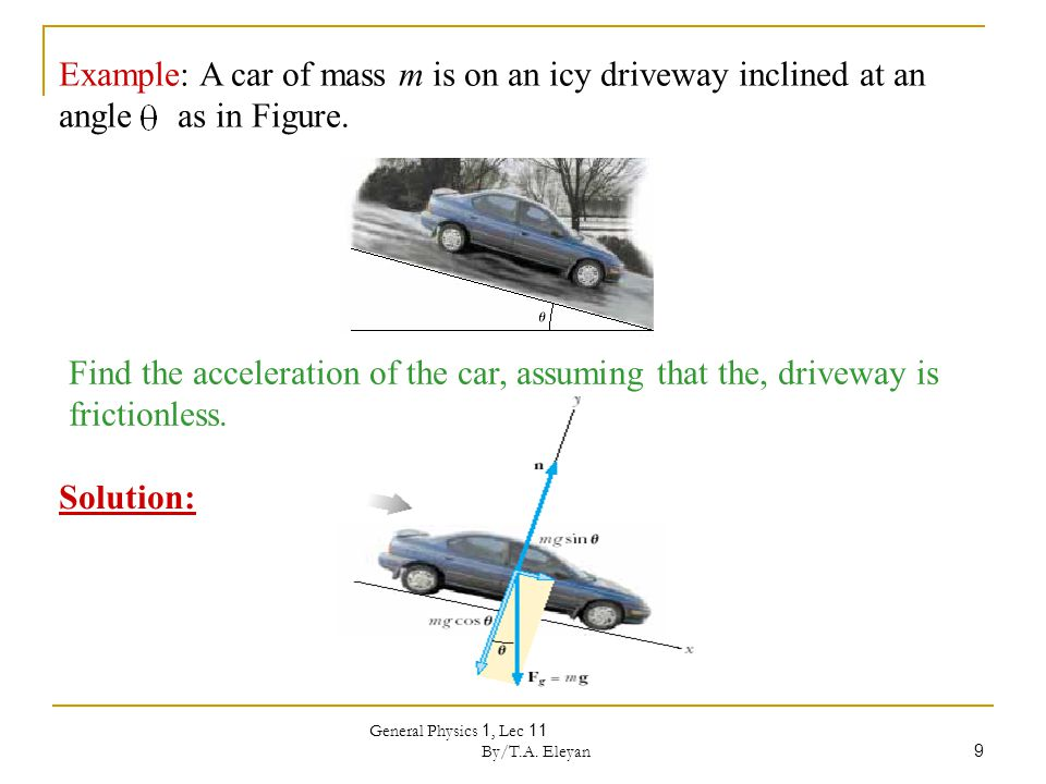 General Physics 1, Lec 11 By/T.A. Eleyan 9 Example: A car of mass m is on an icy driveway inclined at an angle as in Figure. Find the acceleration of