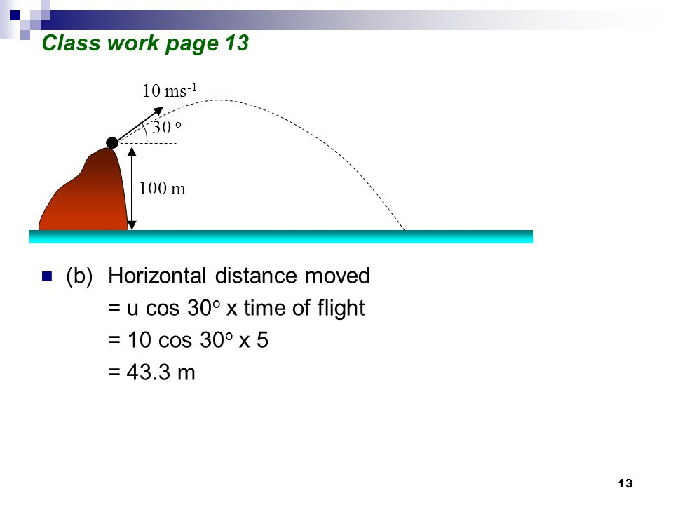13 Class work page 13 (b)Horizontal distance moved = u cos 30 o x time of flight = 10 cos 30 o x 5 = 43.3 m 10 ms -1 30 o 100 m