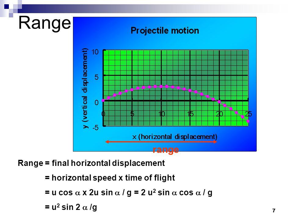 7 Range Range = final horizontal displacement = horizontal speed x time of flight = u cos  x 2u sin  / g = 2 u 2 sin  cos  / g = u 2 sin 2  /g range