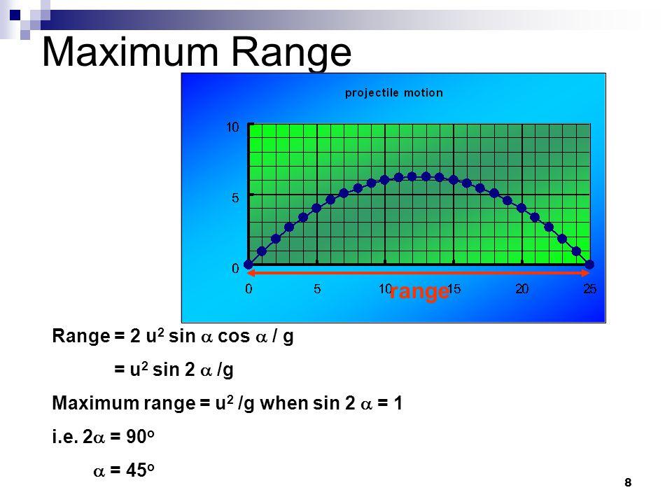 8 Maximum Range range Range = 2 u 2 sin  cos  / g = u 2 sin 2  /g Maximum range = u 2 /g when sin 2  = 1 i.e.